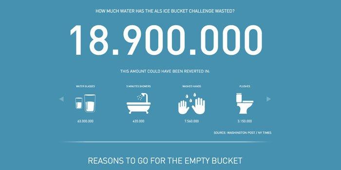 OndAzul - Empty bucket