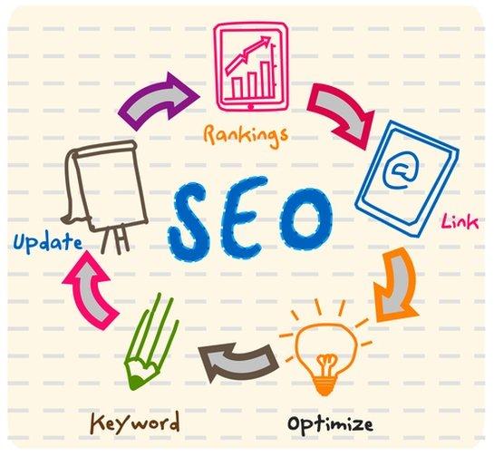 SEO on page: 10 consejos para optimizar tu página web