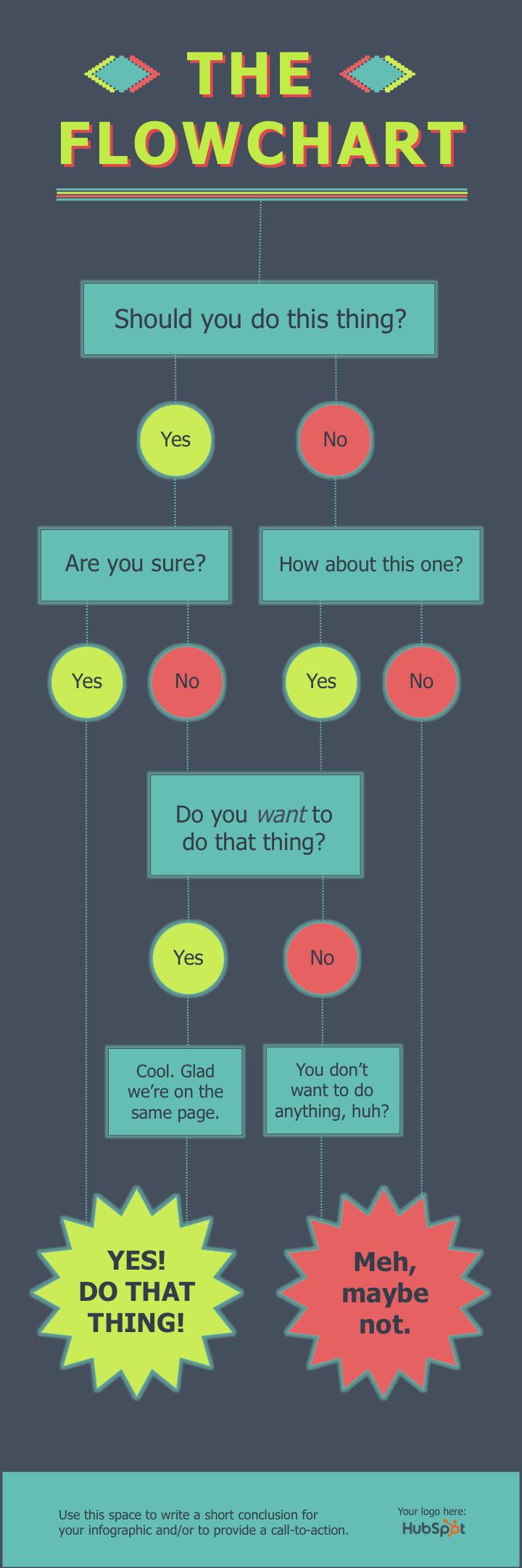Infografía que te enseña cómo crear una infografía con diagrama de flujo