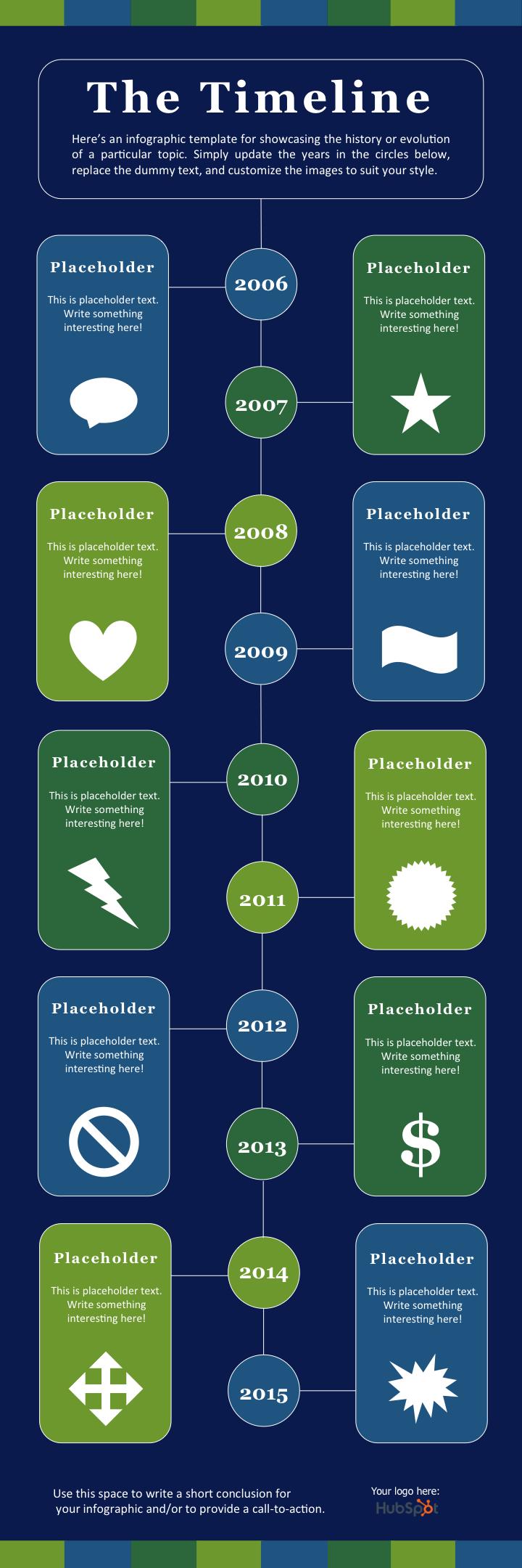 Infografía que te enseña cómo crear una infografía timeline