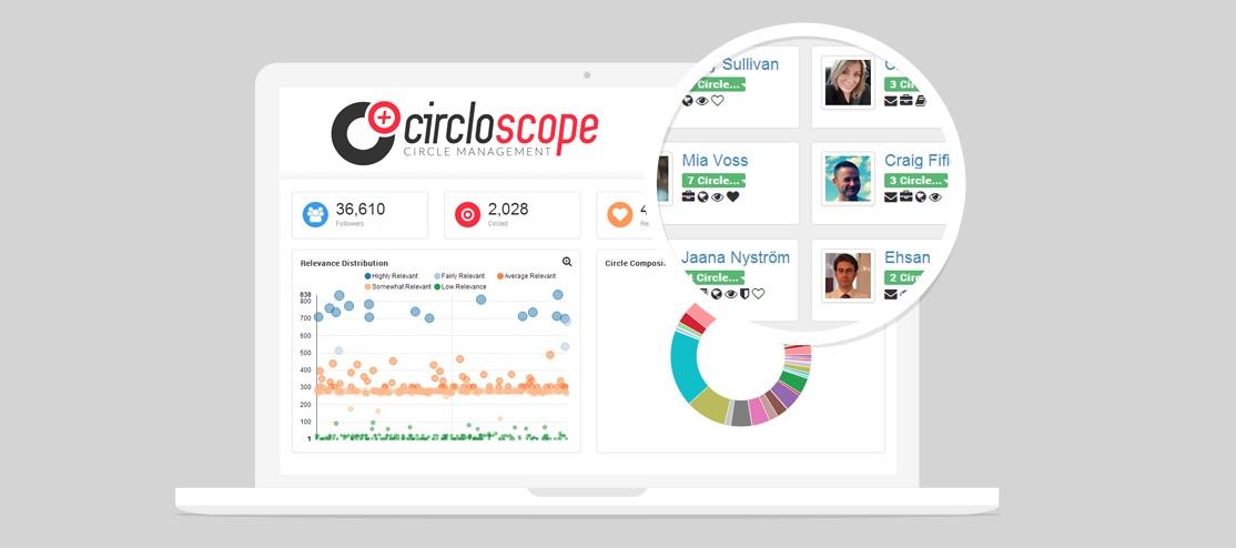 Circloscope - herramientas para buscar Influencers en Redes Sociales