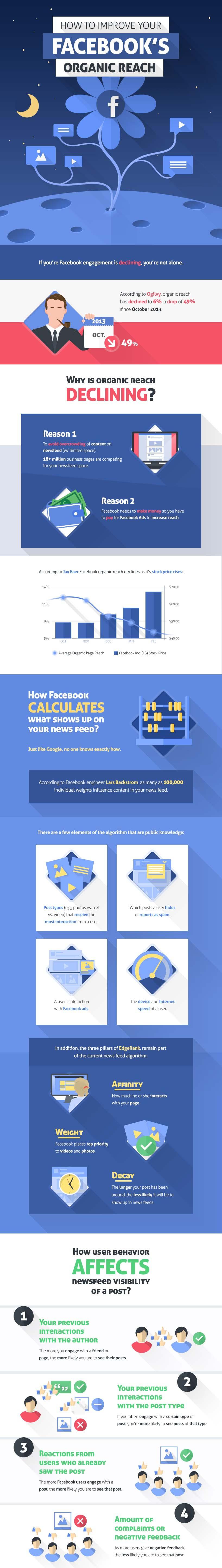 5 súper maneras para aumentar el alcance orgánico de tu Facebook - Infografía_01