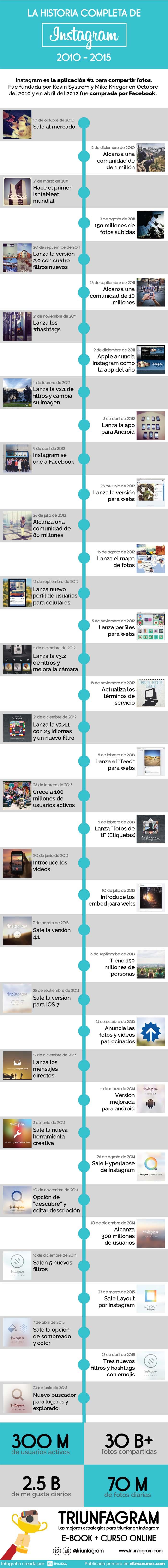 Infografia Vida e historia de Instagram