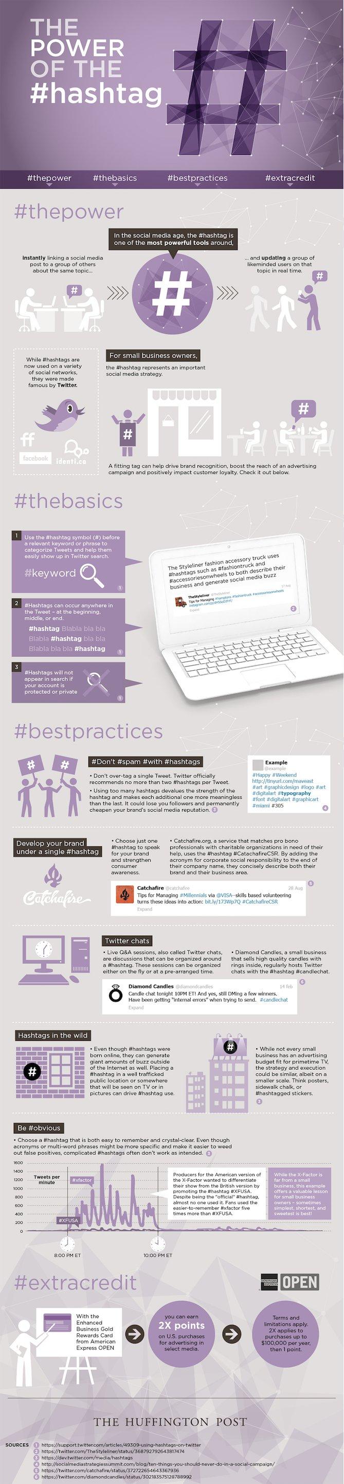 Guía para crear y utilizar hashtags en Twitter en formato infografia