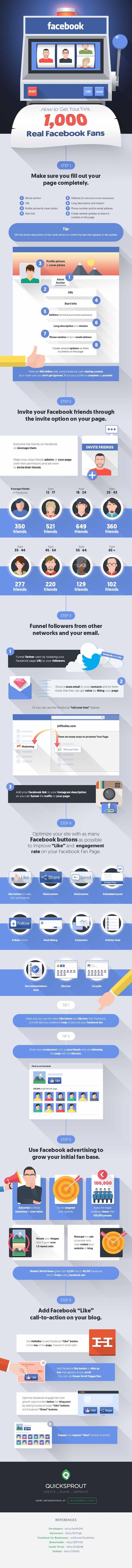 como conseguir tus primeros 1000 fans en facebook infografia