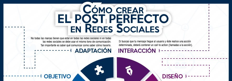 consejos para crear el post perfecto en redes sociales
