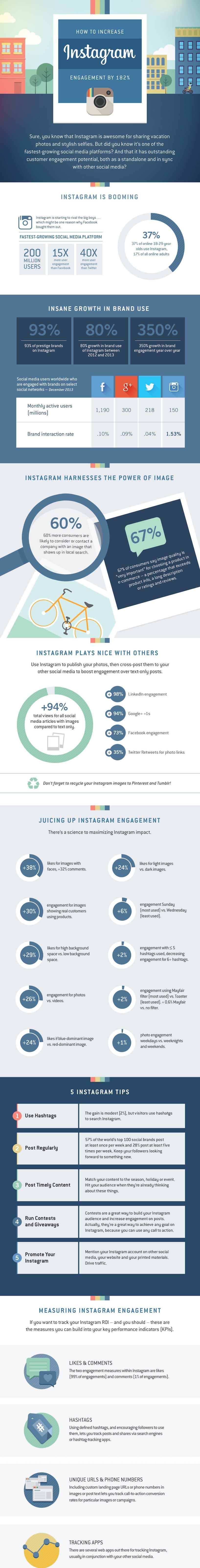 Infografía cómo aumentar el engagement en Instagram