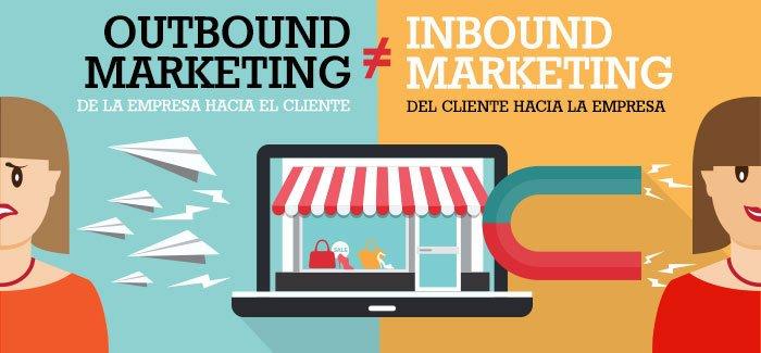 Diferencia inbound y outbound marketing