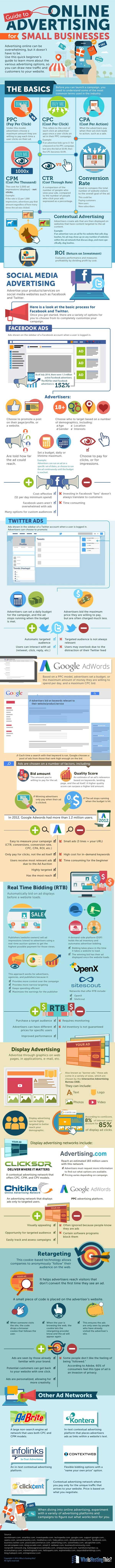 Publicidad Online Infografia
