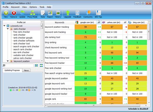 Herramientas para saber en qué posición está mi web: cuterank herramienta monitorear palabras clave