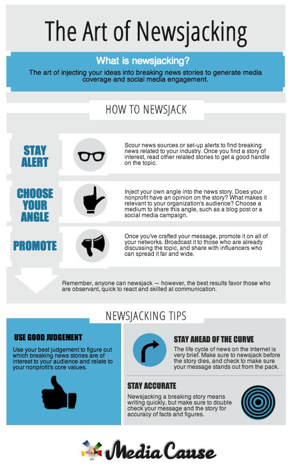 Qué es y cómo usar newsjacking para conseguir seguidores en Twitter. Infografía