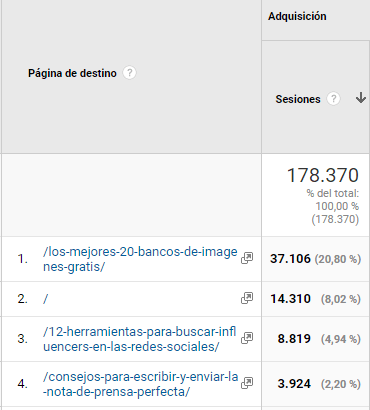 Mejores posts Oink My God - Google Analytics