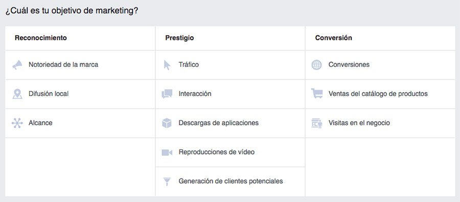 Trucos para optimizar campañas en Facebook Ads Objetivos de Marketing