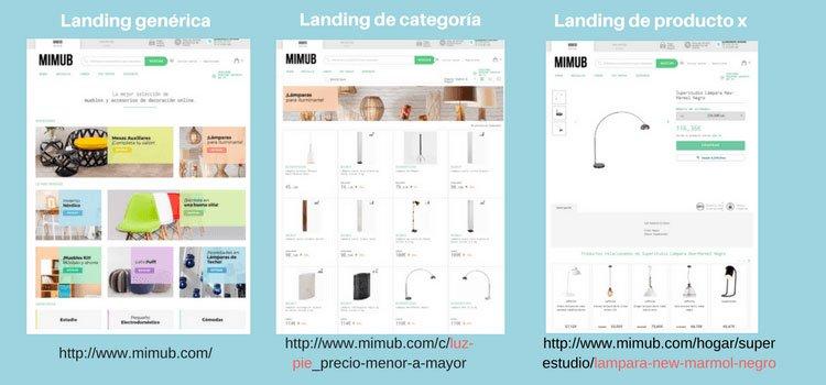 Diferentes tipos de landing pages para optimizar anuncios en Google AdWords