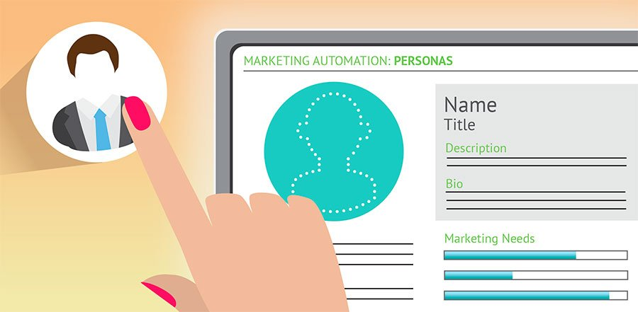 Estudio del buyer persona