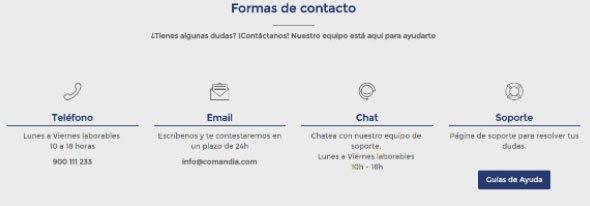 Formas de contacto atención al cliente tienda online