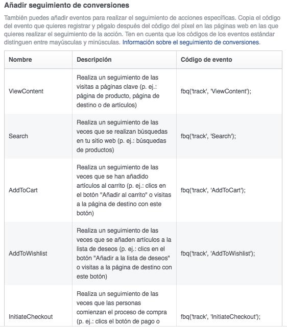 Píxel de conersión para hacer remarketing en Facebook Ads