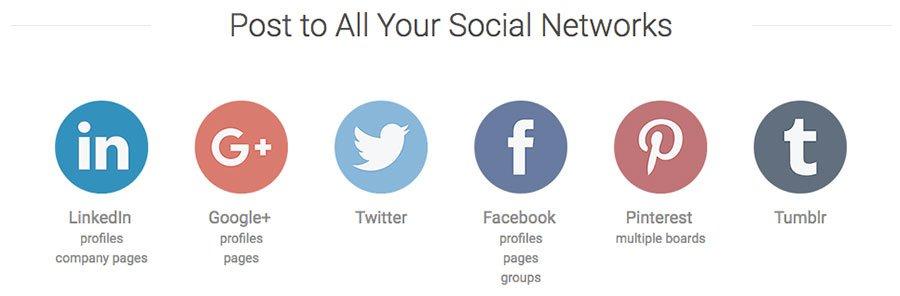 Redes Sociales Dlvr.it