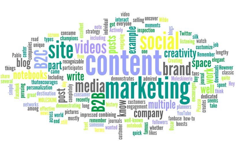 Palabras marketing de contenidos definiciones