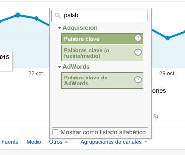 Métricas SEO importantes para medir tu posicionamiento web - Objetivos cumplidos en Google Analytics. Panel conversiones