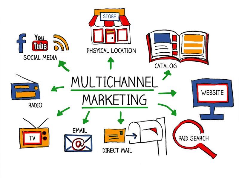 Qué es Cross Channel Marketing, la estrategia multicanal