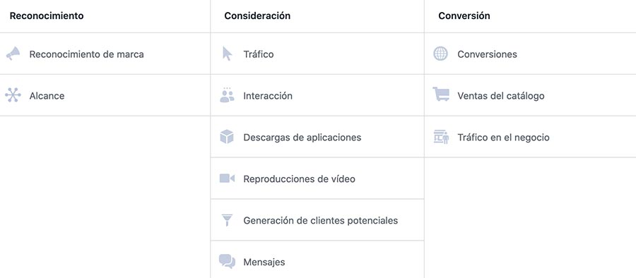 objetivos marketing campaña facebook ads