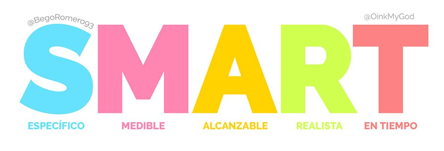 Objetivos SMART marca personal