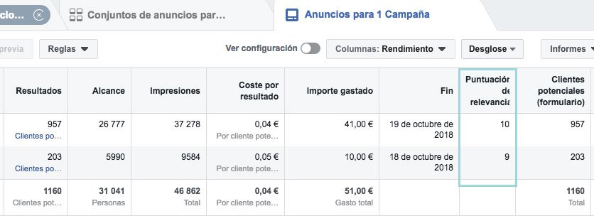 columna puntuacion relevancia anuncio facebook ads