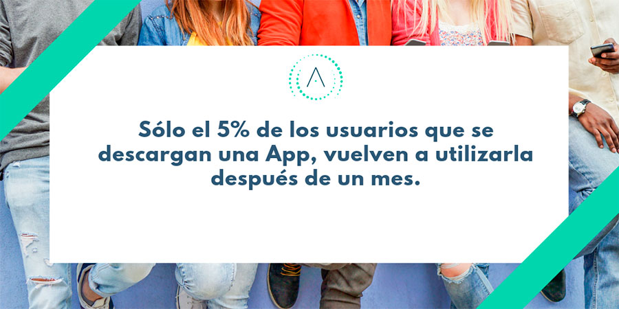 Retencion-mobile-growth-hacking-Actualizatec