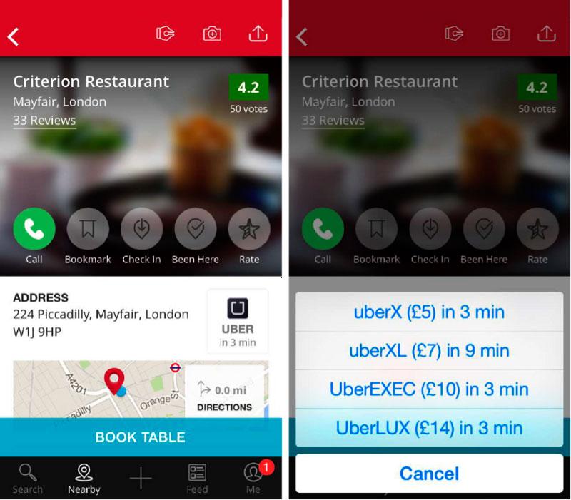 Uber-and-zomato-Actualizatec