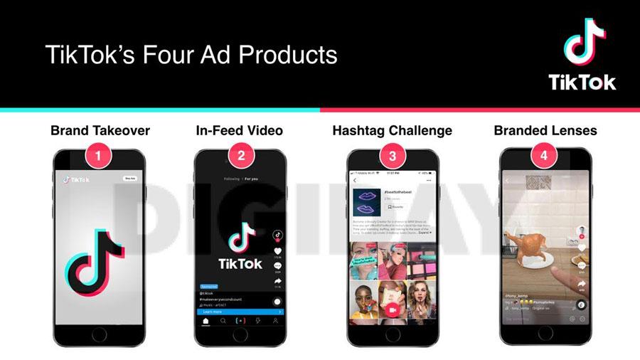formatos anuncios publicidad tiktok