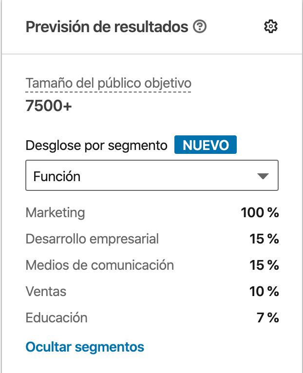 tamaño publico objetivo linkedin ads