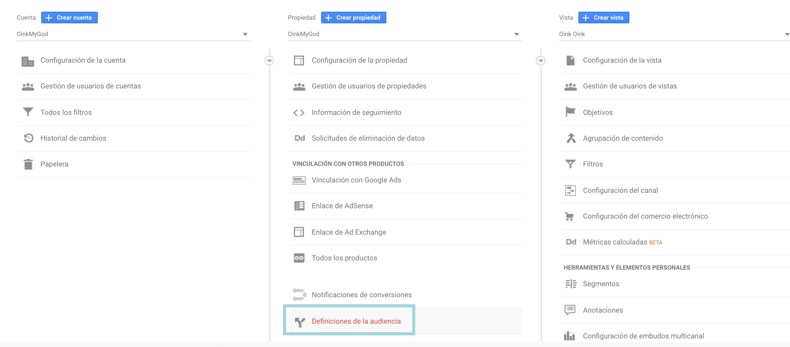 google analytics Definiciones de la audiencia