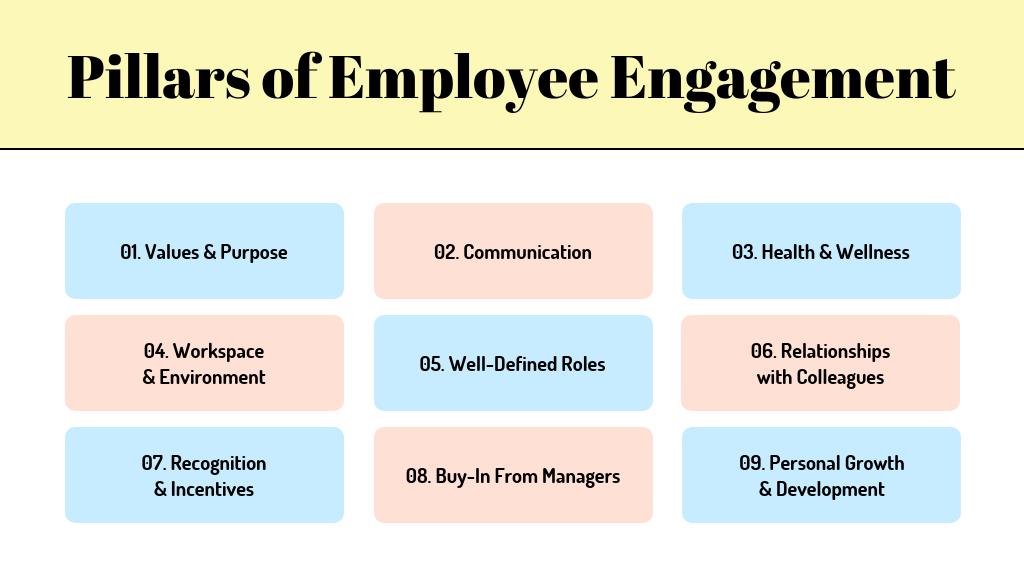 pilares del engagement trabajador