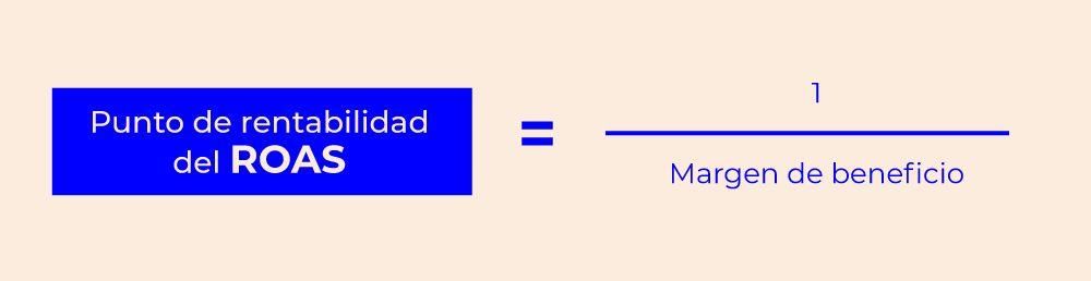 Punto de rentabilidad del ROAS formula