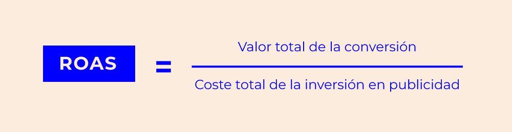 roas formula para calcularlo