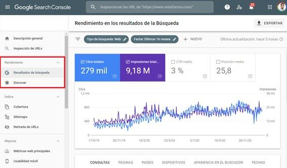 Informe rendimiento google search console 1