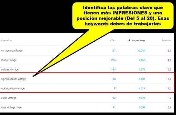 analisis keyword impresiones y posicion