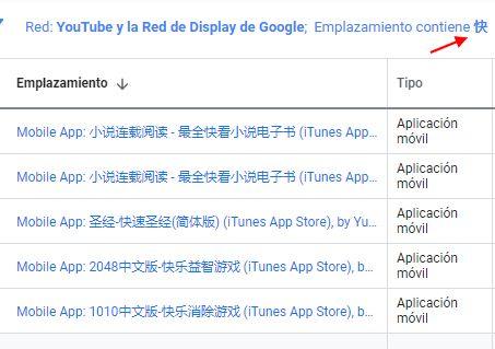 emplazamientos display google ads