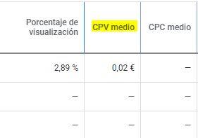CPV medio google ads