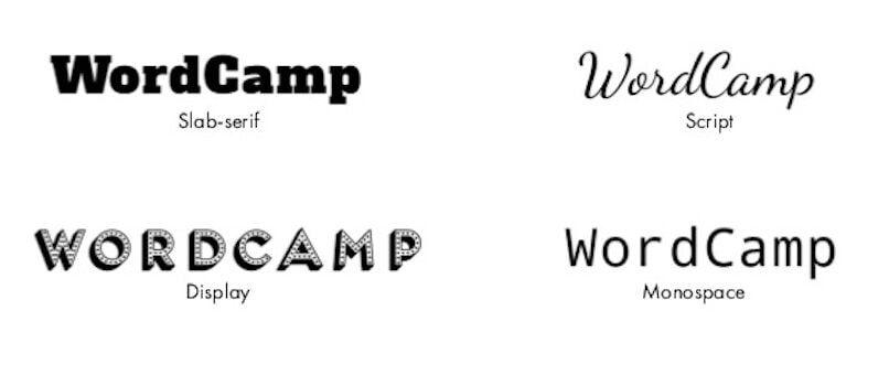 tipografía slab-serif sript display y monospace