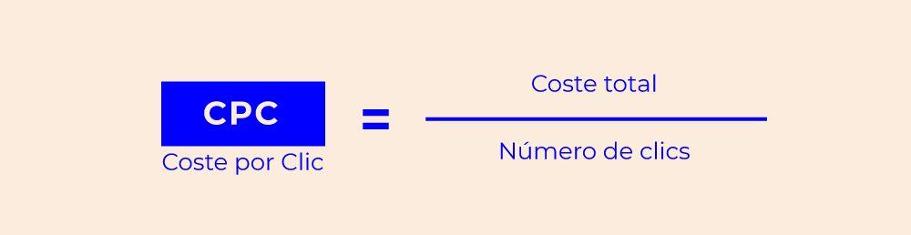 CPC Coste por Clic Formula