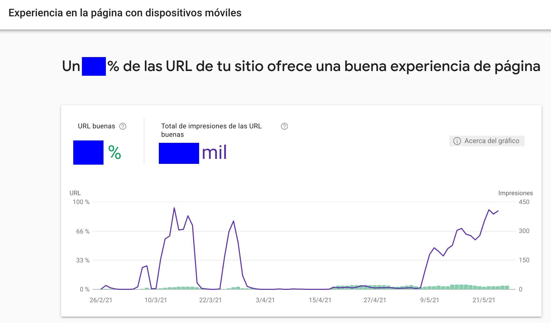 Google Search Console experiencias