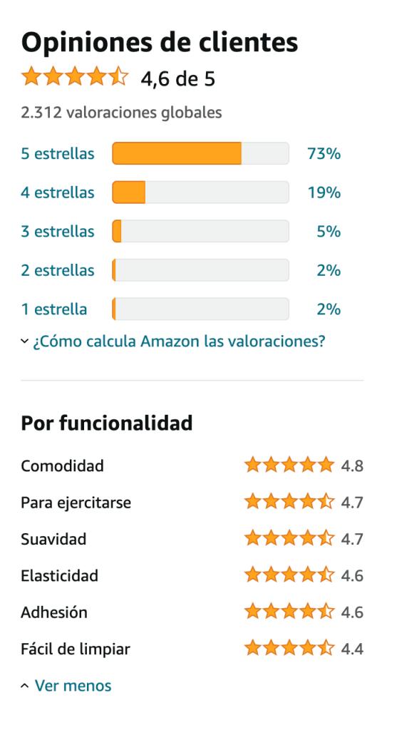 Reseñas Amazon neuromarketing digital