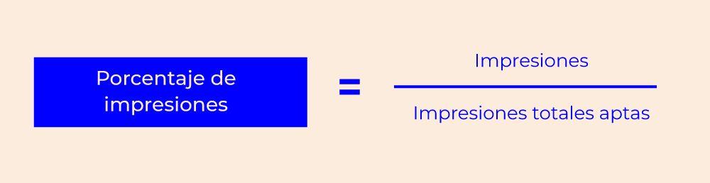 Share of Voice porcentaje impresiones