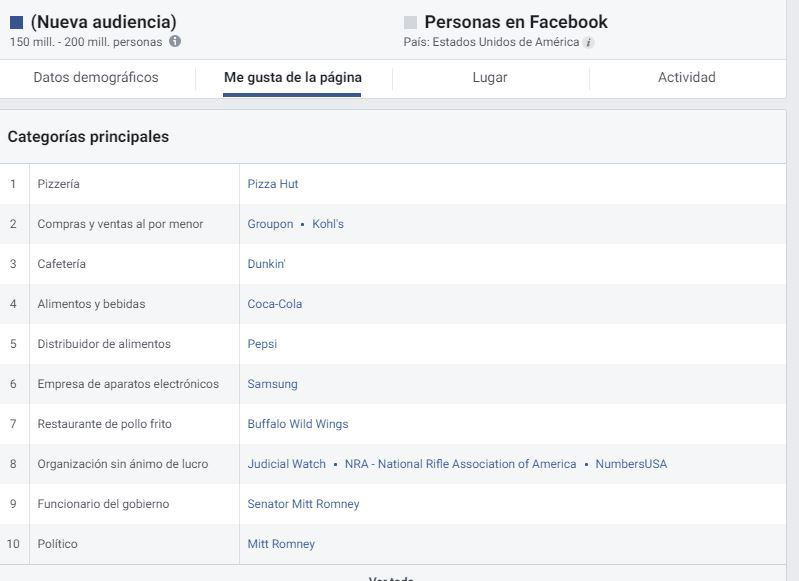me gusta pagina audience insight facebook ads