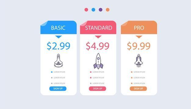 ejemplos pricing