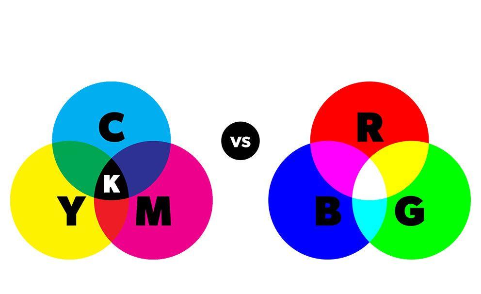 colores cmyk rgb
